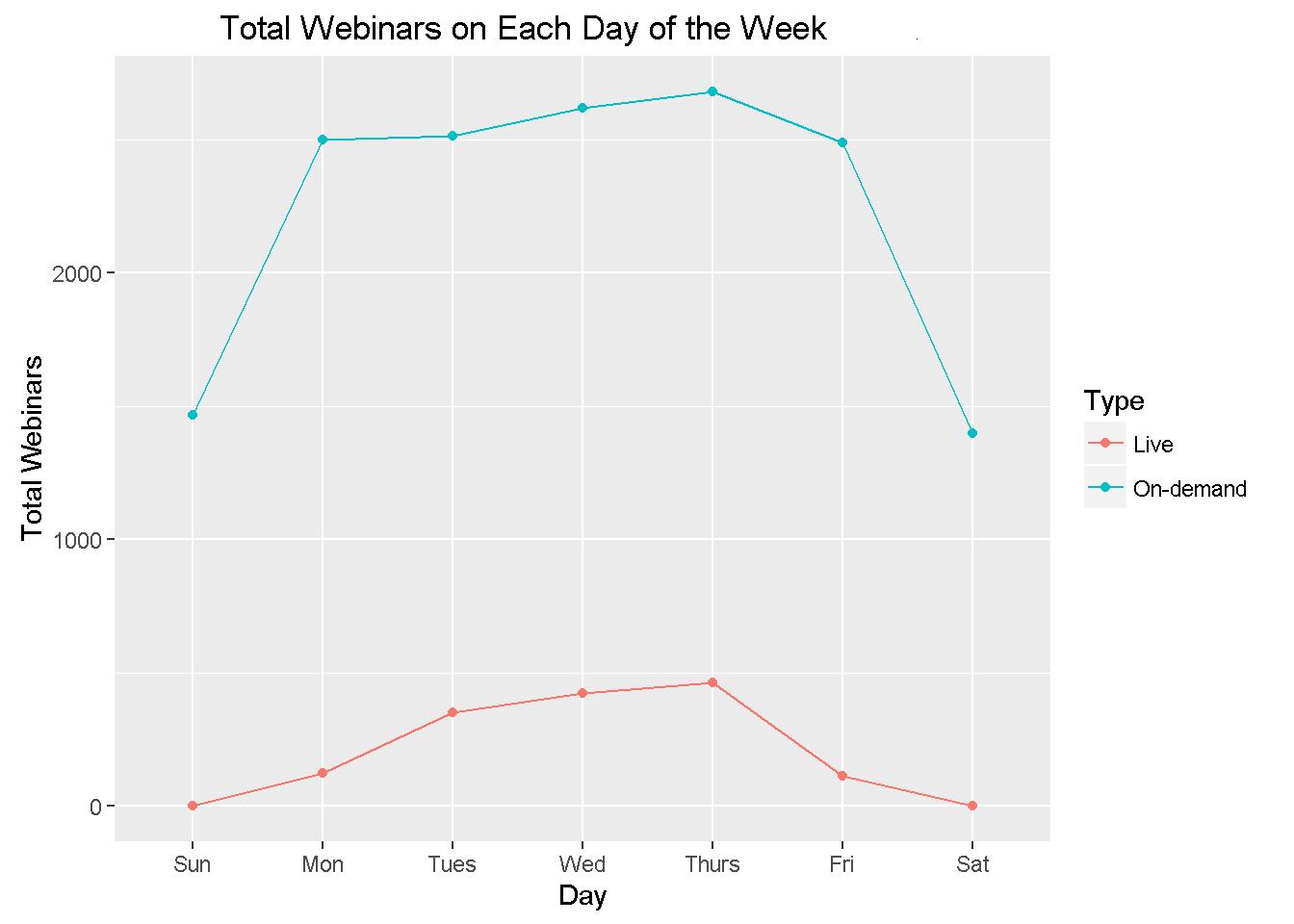 Blog Chart 3.1 v2