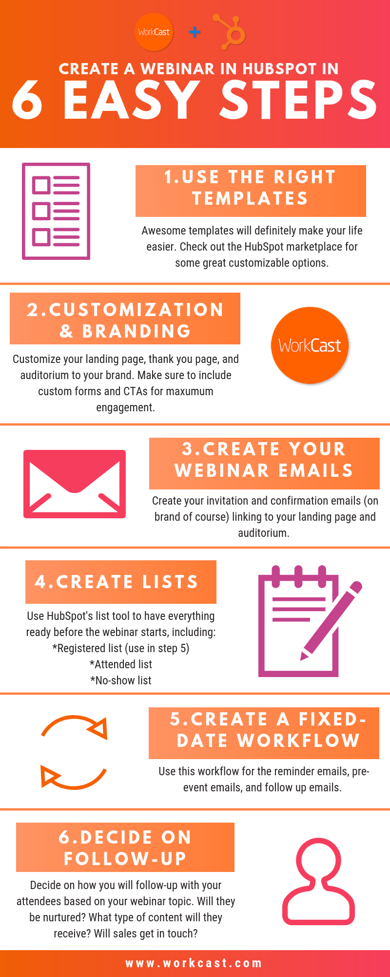 how-to-create-a-webinar-infographic