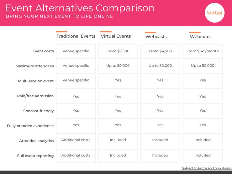 Event Comparison USD (2)