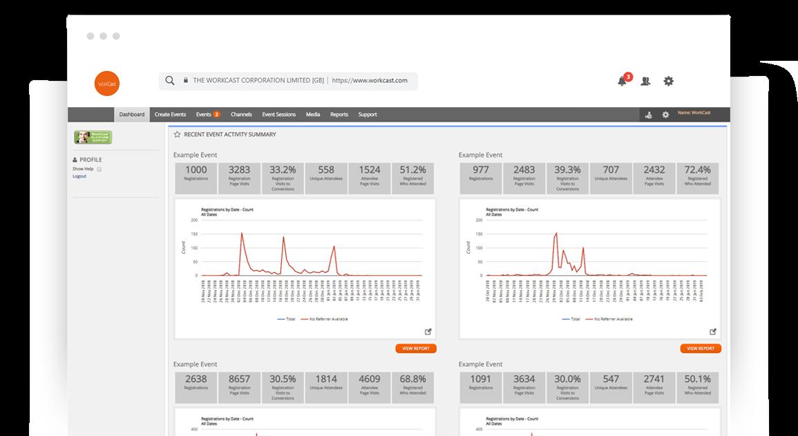 webinar registrants engagement data