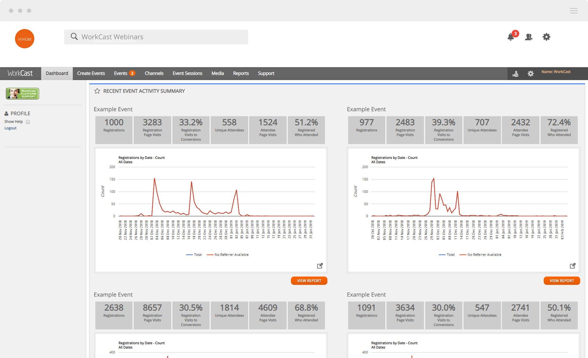 workcast-webinar-registrants-engagement-data