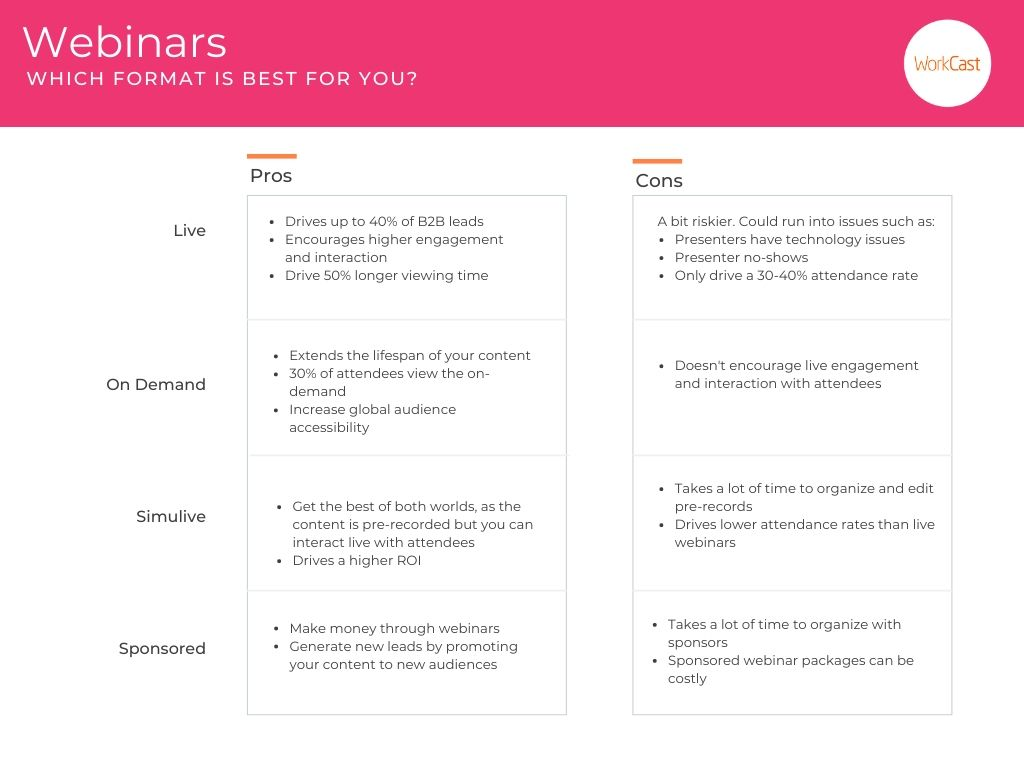 webinar-event-types-pros-and-cons-1